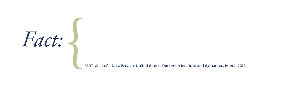 Data breach incidents cost companies $194 per compromised record in 2011. The average total cost per company that reported a breach in 2011 was $5.5 million